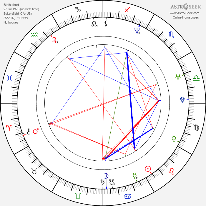 Brian Hooks - Astrology Natal Birth Chart