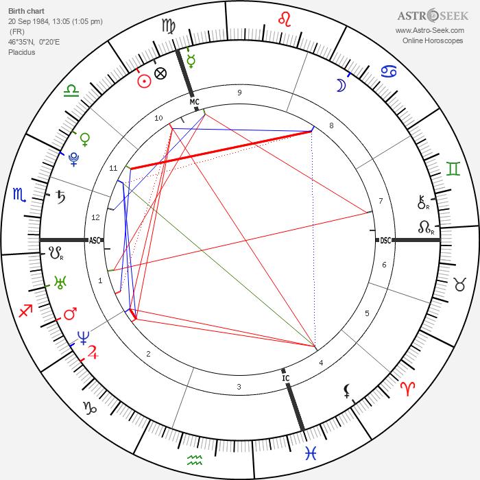 Brian Joubert - Astrology Natal Birth Chart
