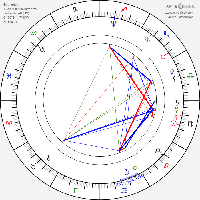 Brian Klapstein - Astrology Natal Birth Chart
