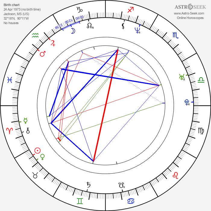 Brian Marshall - Astrology Natal Birth Chart