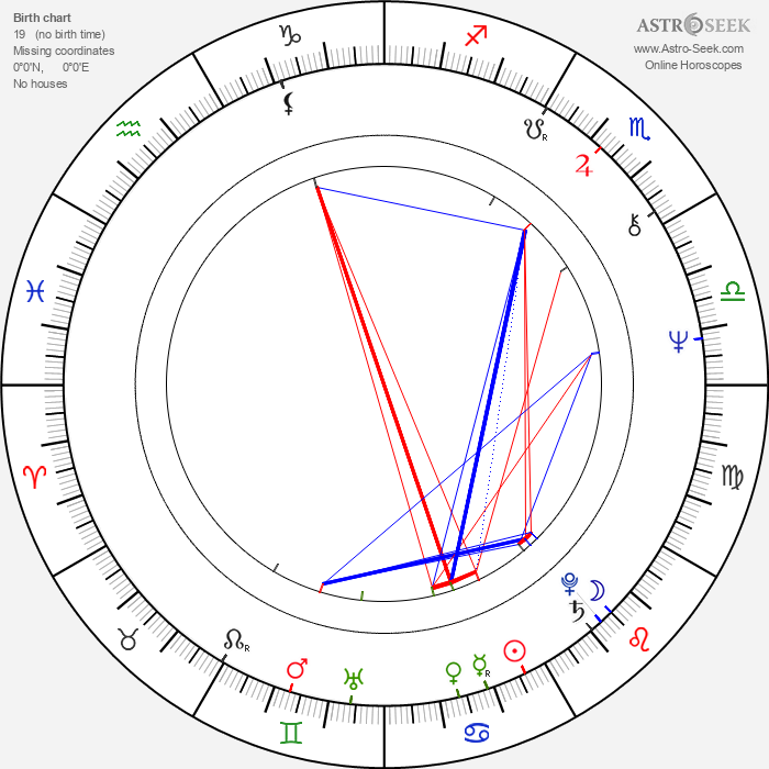 Brian May - Astrology Natal Birth Chart