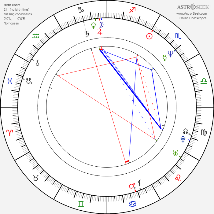 Brian McNamara - Astrology Natal Birth Chart
