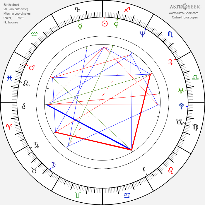 Brian O'Halloran - Astrology Natal Birth Chart