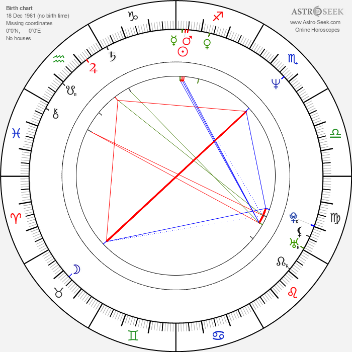 Brian Orser - Astrology Natal Birth Chart