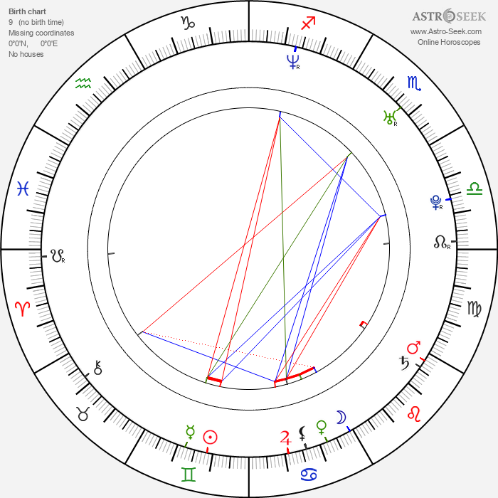 Brian Patrick Wade - Astrology Natal Birth Chart