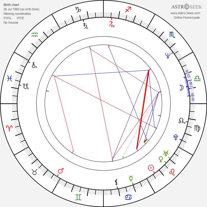 Brian Peck - Astrology Natal Birth Chart