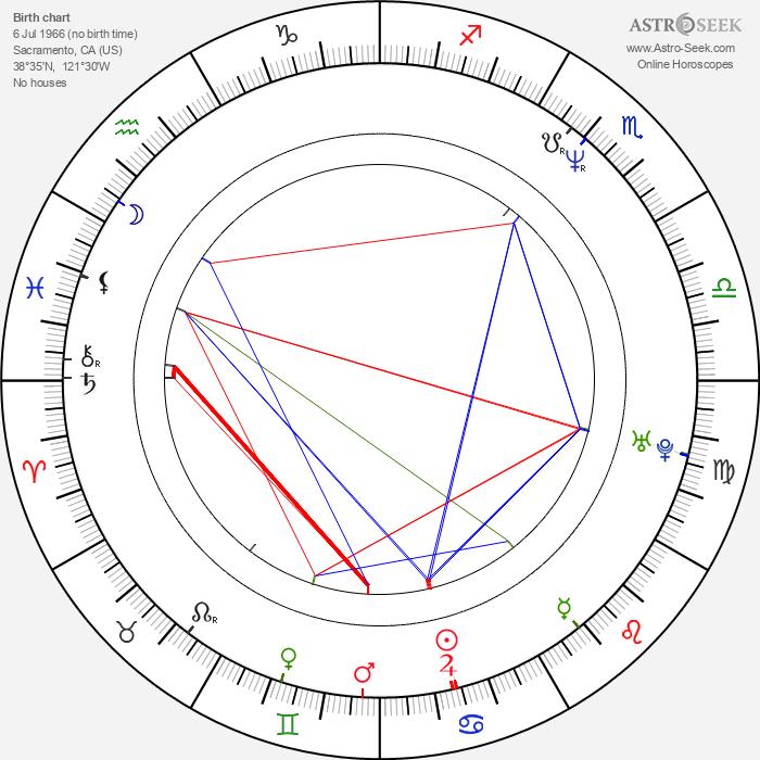 Brian Posehn - Astrology Natal Birth Chart