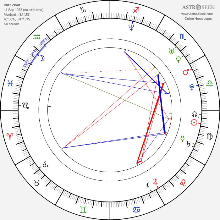 Brian Steele - Astrology Natal Birth Chart