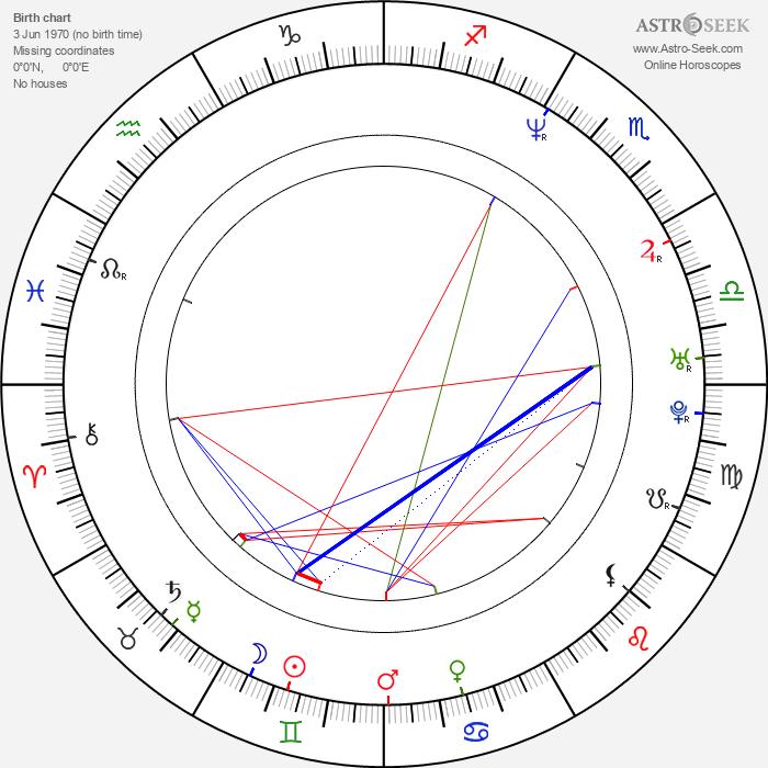 Brian T. Lynch - Astrology Natal Birth Chart