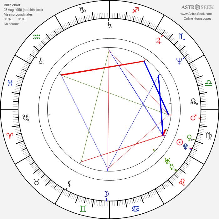 Brian Thompson - Astrology Natal Birth Chart