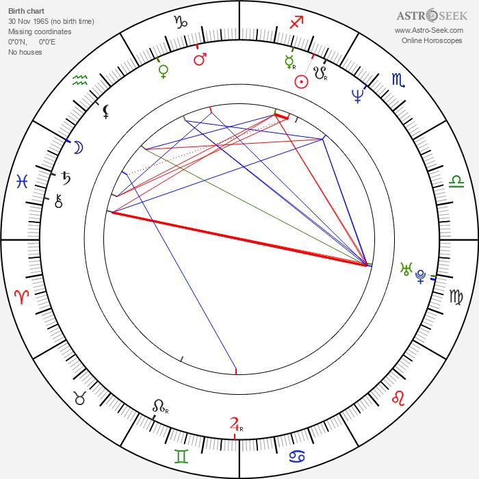 Brian Unger - Astrology Natal Birth Chart