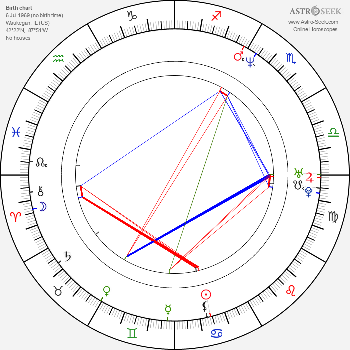 Brian Van Holt - Astrology Natal Birth Chart