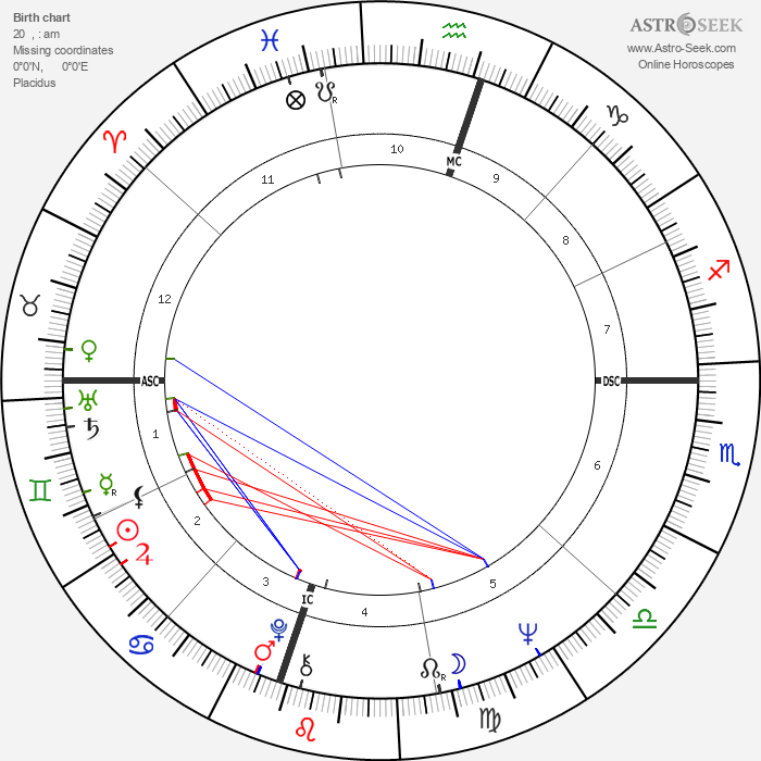Brian Wilson - Astrology Natal Birth Chart
