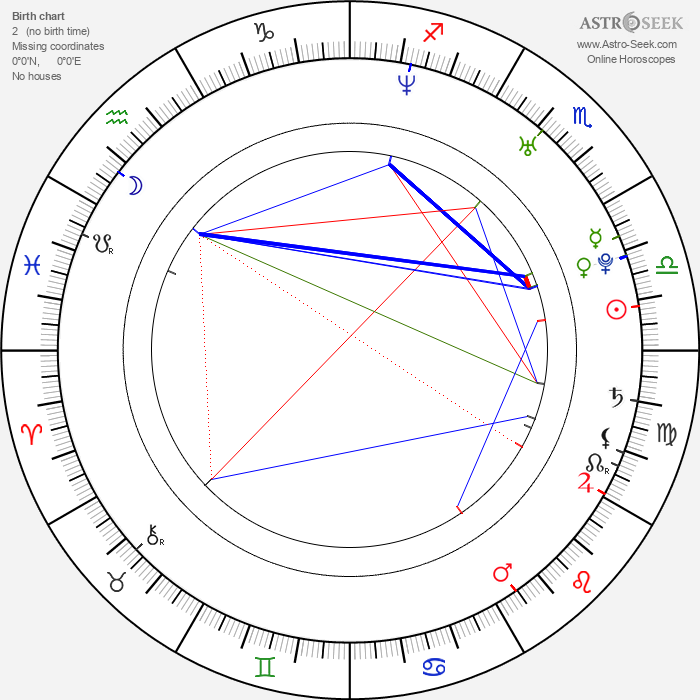 Brianna Brown - Astrology Natal Birth Chart