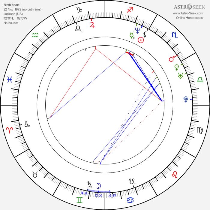 Brianna Lane - Astrology Natal Birth Chart