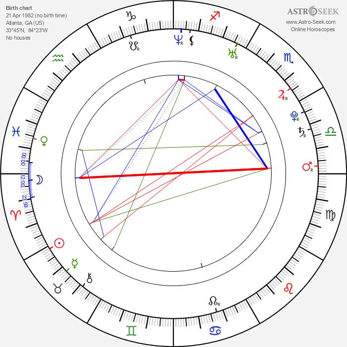 Brianne Davis - Astrology Natal Birth Chart