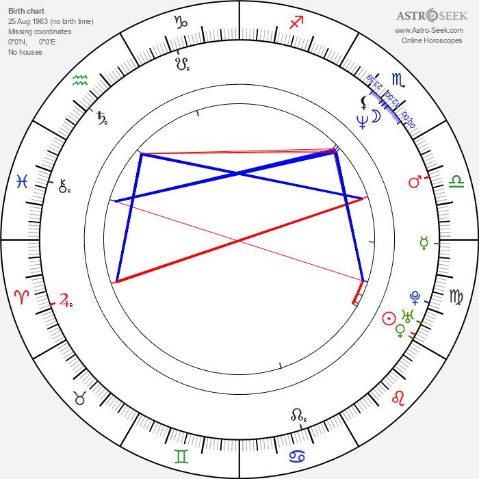Brianne Siddall - Astrology Natal Birth Chart