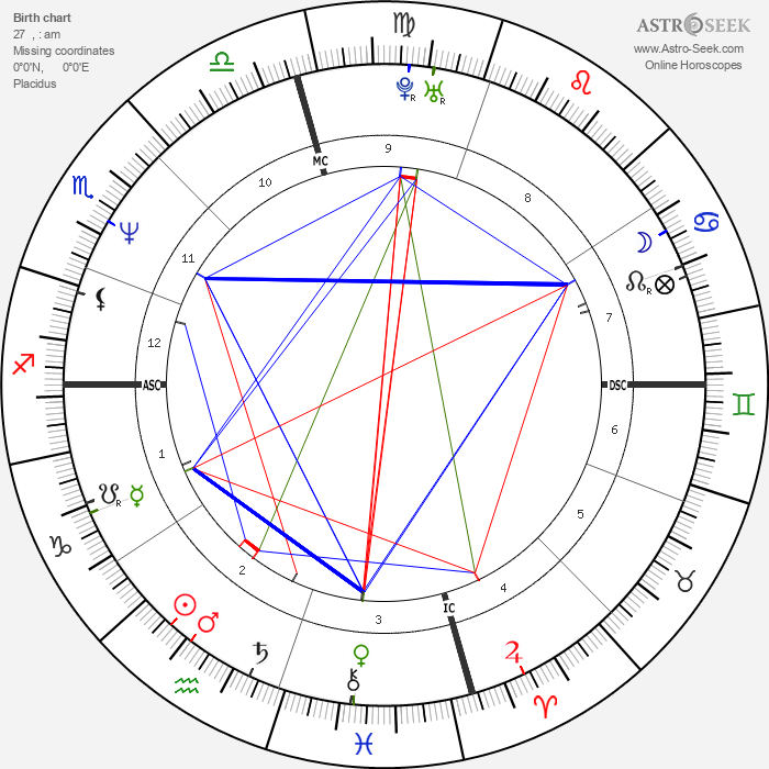Bridget Fonda - Astrology Natal Birth Chart