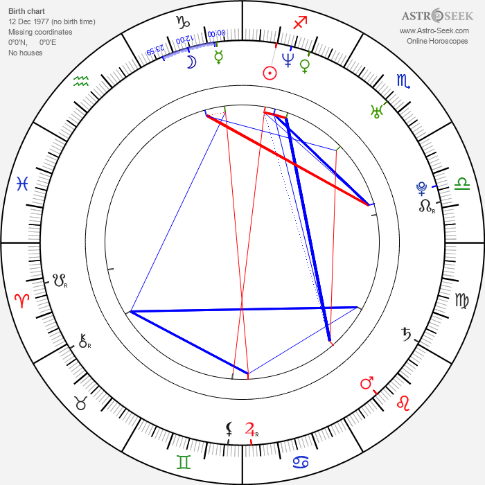 Bridget Hall - Astrology Natal Birth Chart