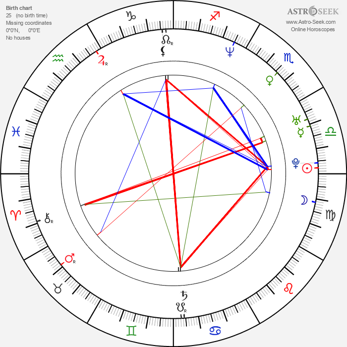 Bridget Marquardt - Astrology Natal Birth Chart