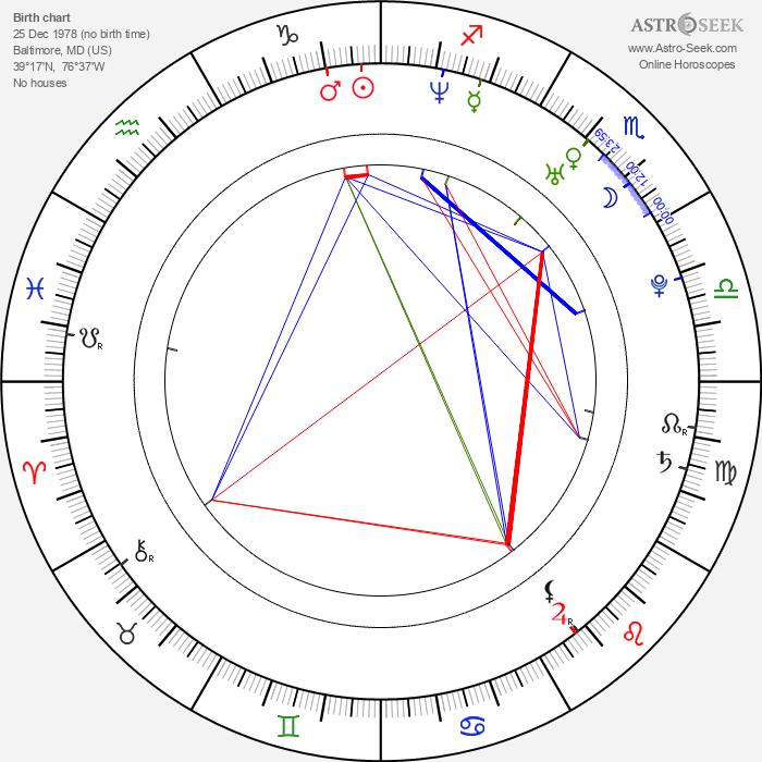 Bridgetta Tomarchio - Astrology Natal Birth Chart