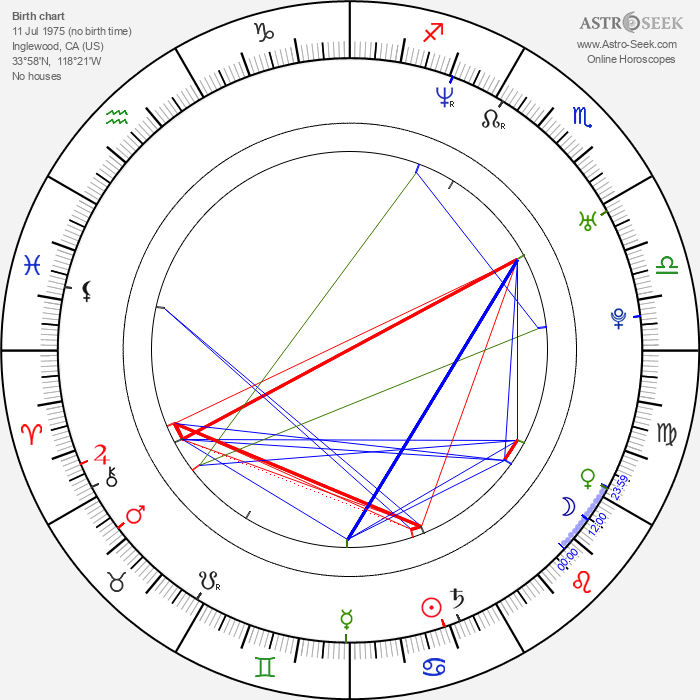 Bridgette Andersen - Astrology Natal Birth Chart