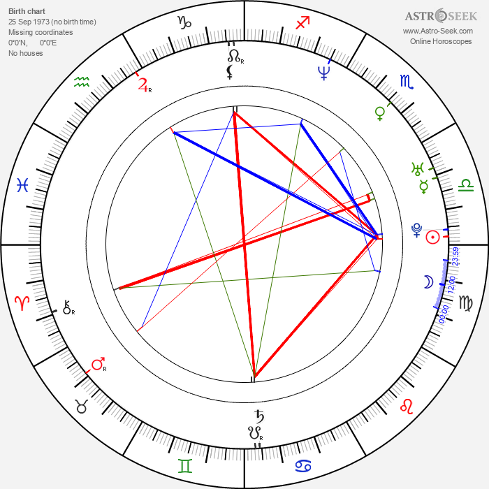 Bridgette Wilson-Sampras - Astrology Natal Birth Chart
