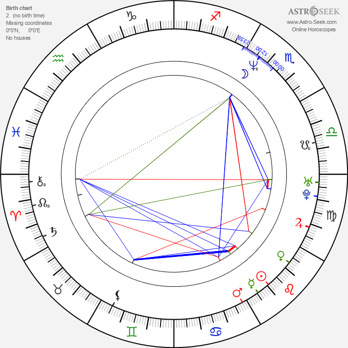 Bridgid Coulter - Astrology Natal Birth Chart