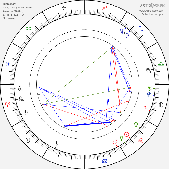 Bridgid Coulter - Astrology Natal Birth Chart