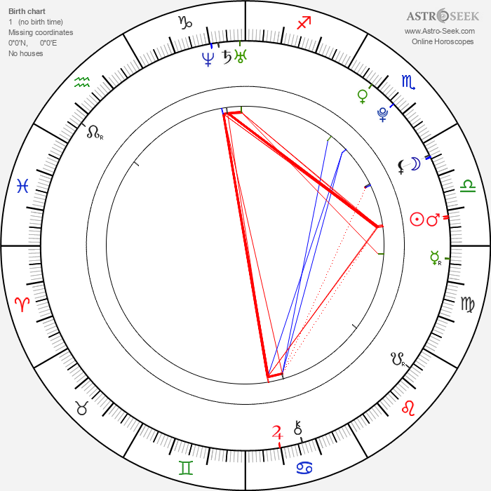 Brie Larson - Astrology Natal Birth Chart