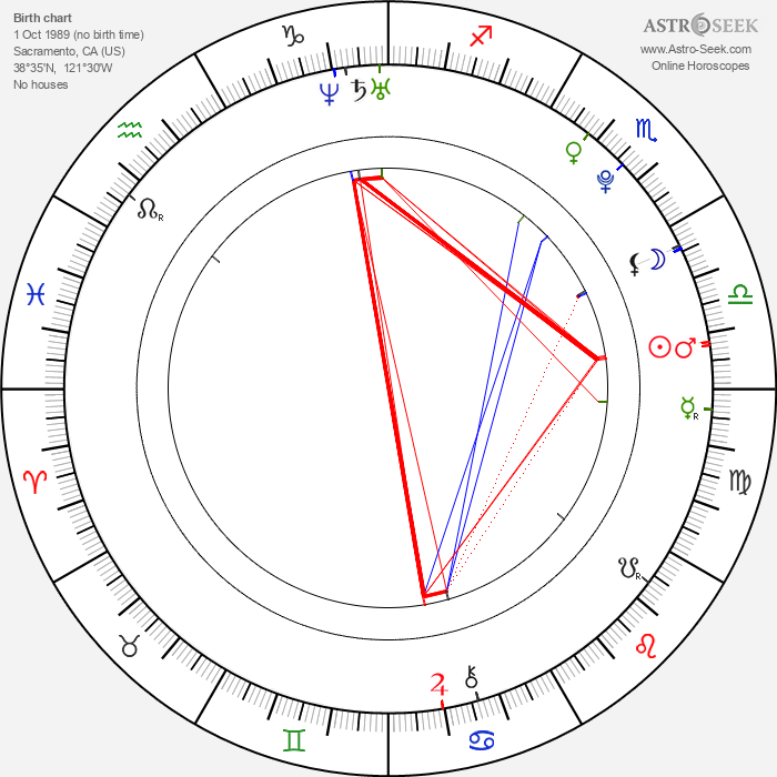 Brie Larson - Astrology Natal Birth Chart