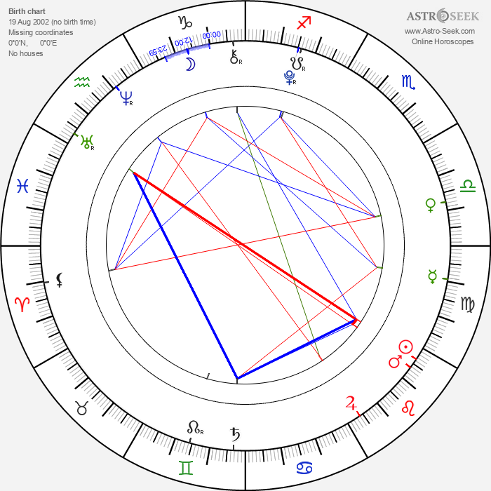 Brighton Sharbino - Astrology Natal Birth Chart