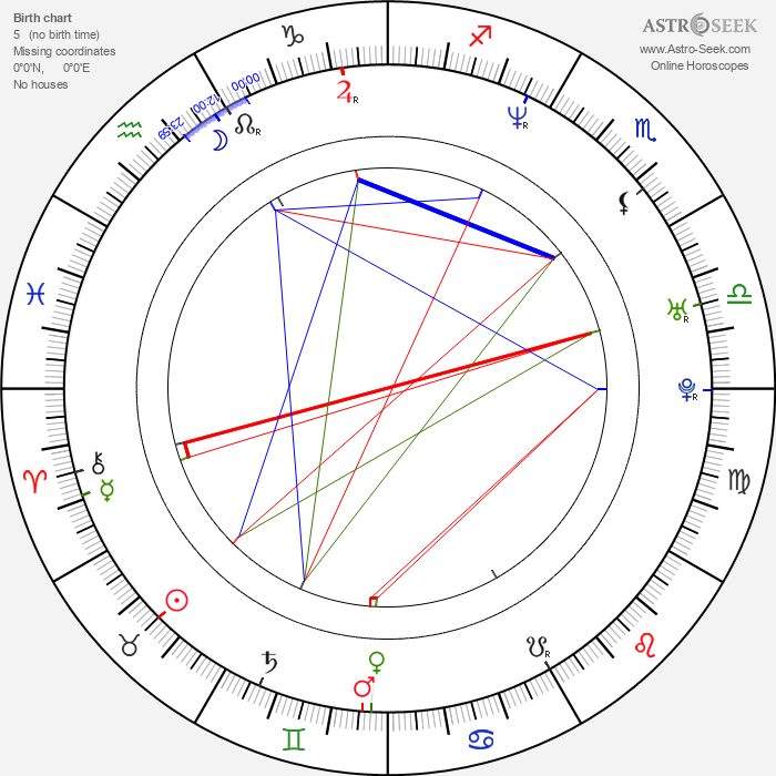 Brigitta Boccoli - Astrology Natal Birth Chart