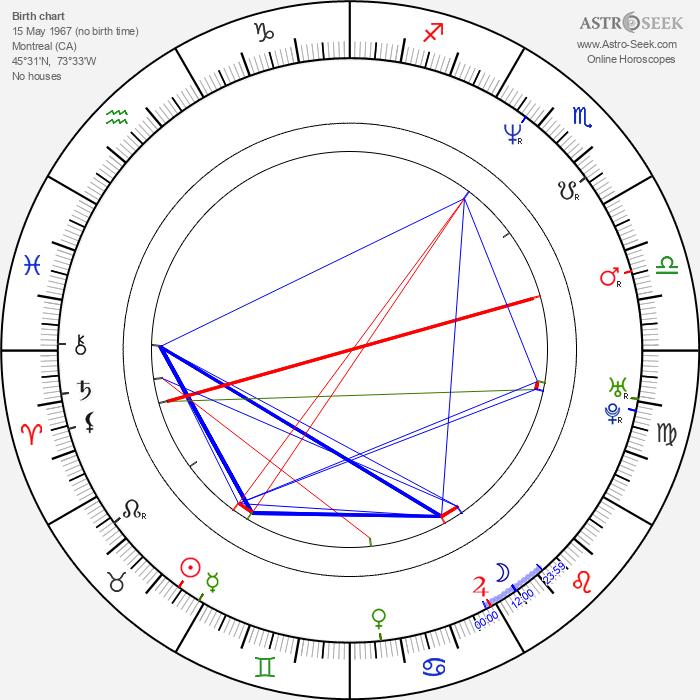 Brigitte Bako - Astrology Natal Birth Chart