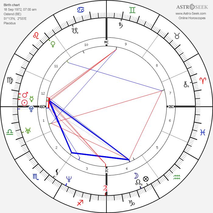 Brigitte Becue - Astrology Natal Birth Chart