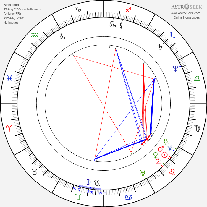 Brigitte Fouré - Astrology Natal Birth Chart