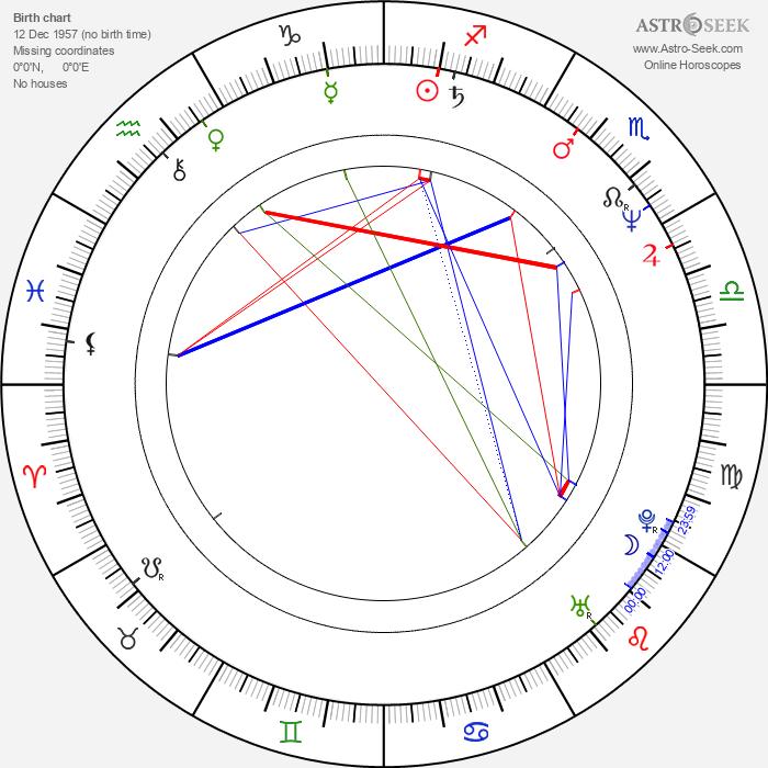 Brigitte Karner - Astrology Natal Birth Chart