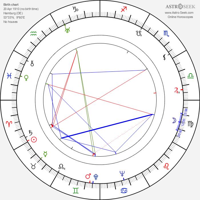 Brigitte Mira - Astrology Natal Birth Chart