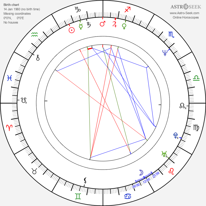 Brigitte Paquette - Astrology Natal Birth Chart
