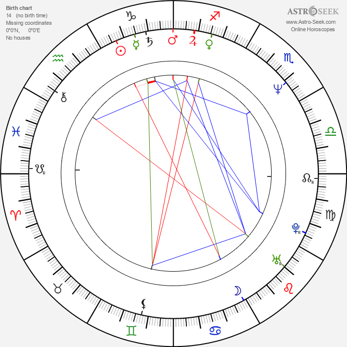 Brigitte Paquette - Astrology Natal Birth Chart