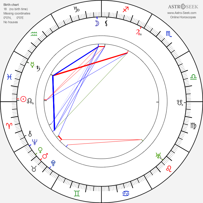 Brinsley Shaw - Astrology Natal Birth Chart