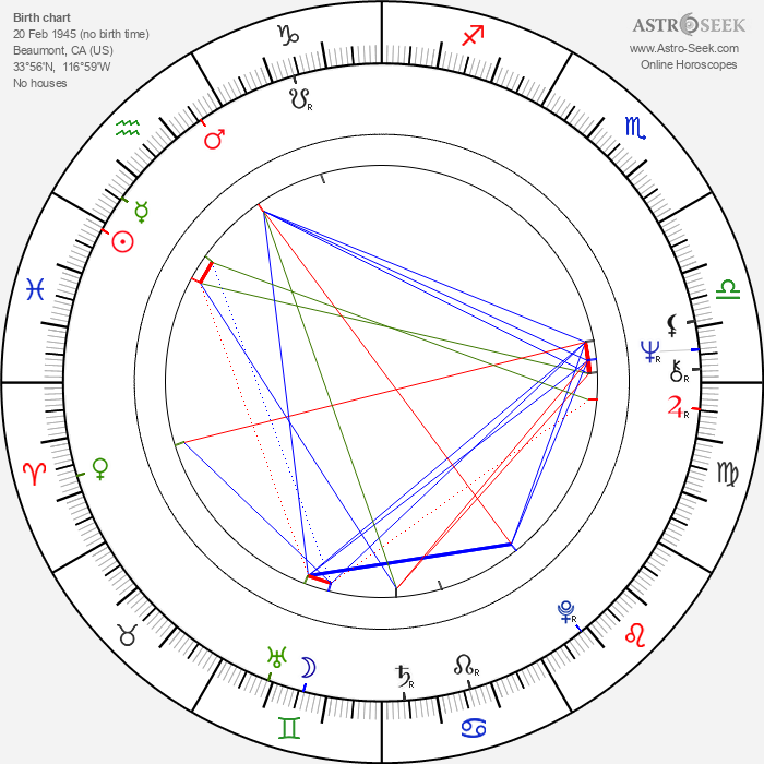 Brion James - Astrology Natal Birth Chart