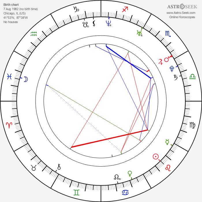Brit Marling - Astrology Natal Birth Chart