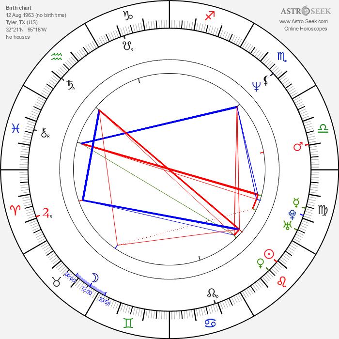 Britt Morgan - Astrology Natal Birth Chart