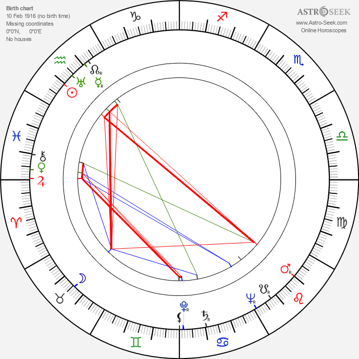 Britta Lech-Hanssen - Astrology Natal Birth Chart