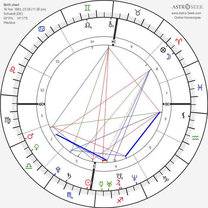 Britta Steffen - Astrology Natal Birth Chart
