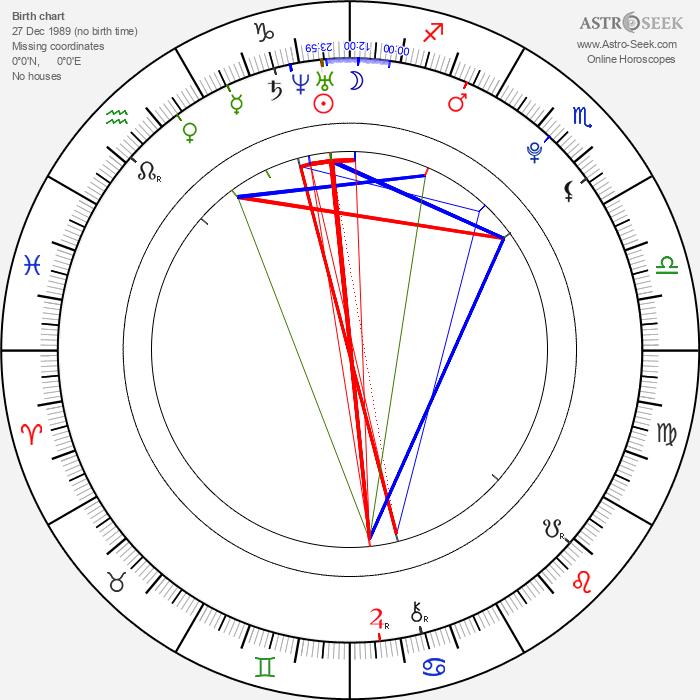 Brittany Anne Pirtle - Astrology Natal Birth Chart
