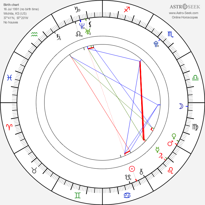 Brittany Belt - Astrology Natal Birth Chart