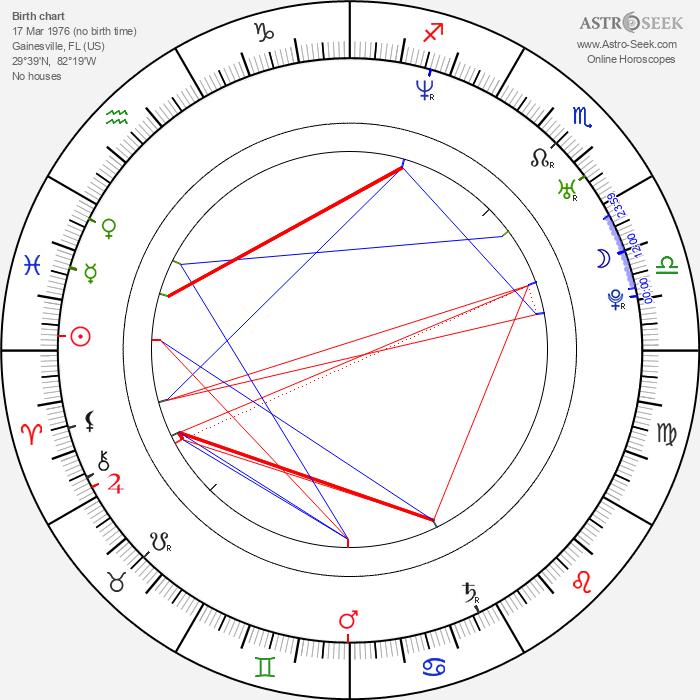 Brittany Daniel - Astrology Natal Birth Chart