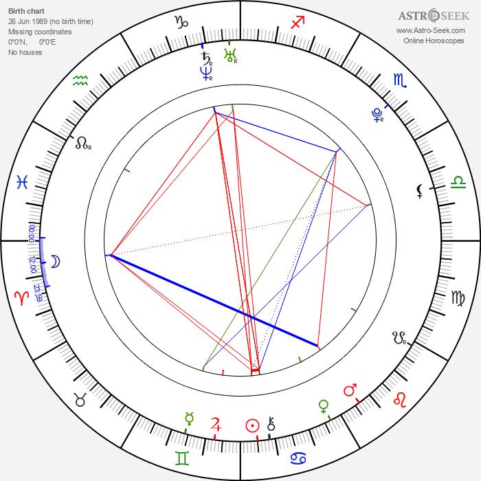 Brittany Lane Harris - Astrology Natal Birth Chart